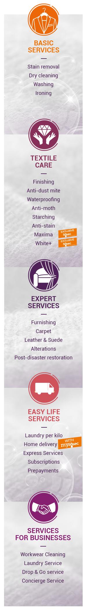 Les services et soins textiles 5àsec